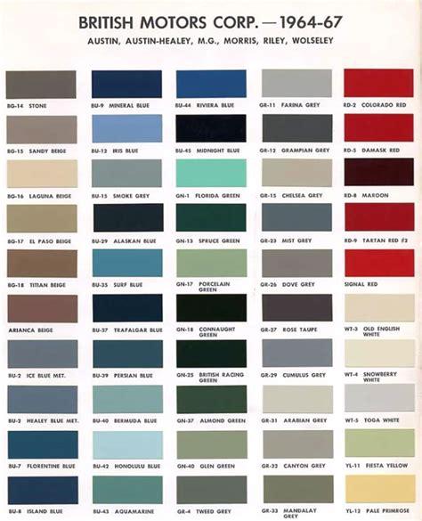 Austin Version Bmc Paint Color Codes