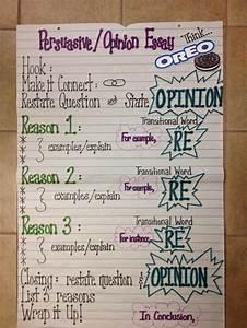 Essay Organizer Persuasive Essay Anchor Chart Grade 5 Oreo I Have A
