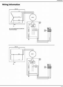 Ct500 Ct500 Electric Vehicle Charging Station User Manual