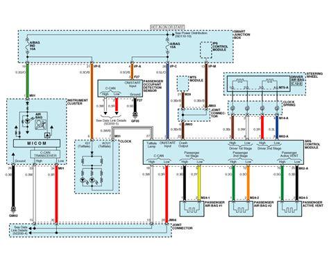 kia sorento circuit diagram srscm restraint kia