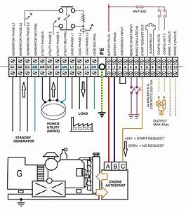 Ats Panel Genset Controller In Relay Panel Wiring Diagram