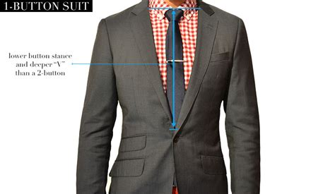 suiting 101 two button or three button suit black lapel