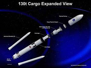 Challenges for Orion and SLS: An interview with GAO Director