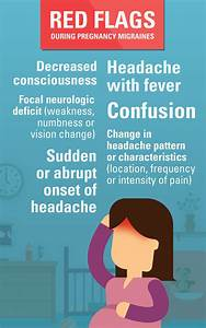 Are Migraine Headaches A Sign Of Pregnancy