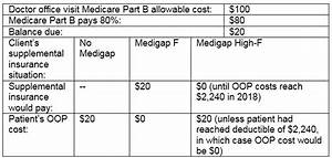 How To Read A Control Chart High Deductible Medigap Plan Makes Sense For Some