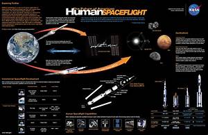NASA Space Exploration Timeline - Pics about space