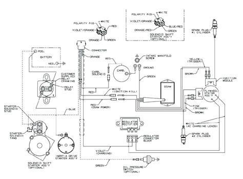 kohler command  parts hp engine bishieholic