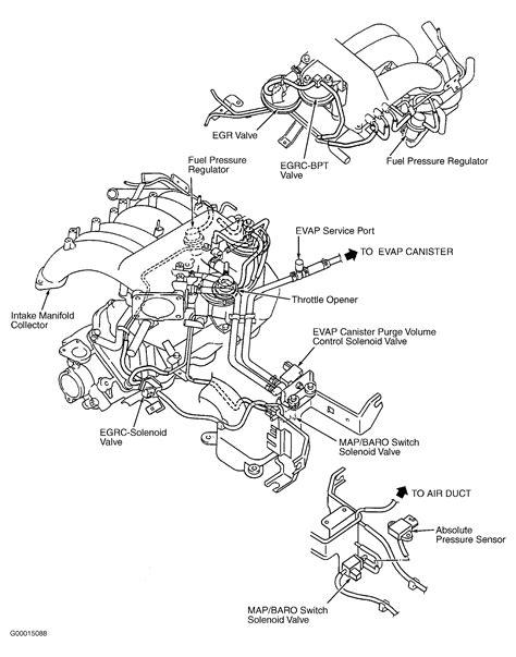 2000 Xterra Vacuum Diagram vacuum line diagram pics nissan xterra forum