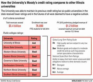 UI maintains Moody's credit rating despite budget | The ...