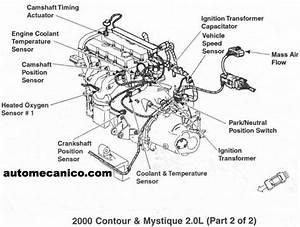 4 3 Diagrama Del Motor