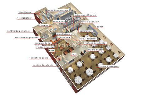 restaurant au bureau plan de cagne autour de la gastronomie le restaurant et l 39 hôtel par l 39 image