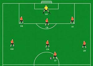 U12 Soccer Positions Diagram