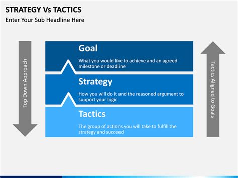 strategy  tactics powerpoint template sketchbubble