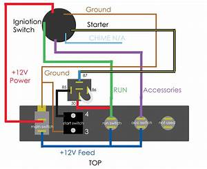 Ignition Switch Panel Wiring Diagram