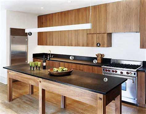 Urban Kitchens : New York Magazine Great Kitchens