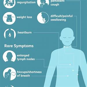 Esophageal Cancer  Signs  Symptoms  And Complications