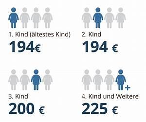 Kindergeld Berechnen : kindergeld 2018 aktueller ratgeber zum kindergeld ~ Themetempest.com Abrechnung