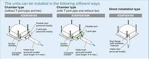 Wiring Diagram Ac Kaset