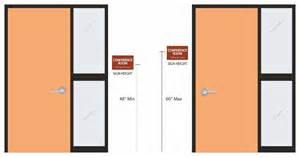door height calculating door sizes u0026 understanding
