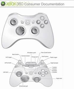 1403 Xbox 360 Wireless Controller User Manual Microsoft