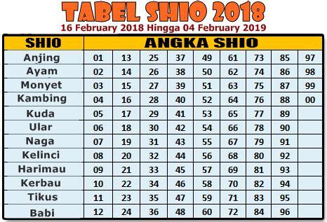 tabel shio togel  togel