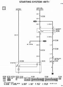 Us Lancer Wiring Diagram - Pdf - Evolutionm