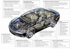 Basic parts car engine their function