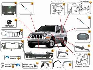 Jeep Liberty Body Parts  U0026 Accessories