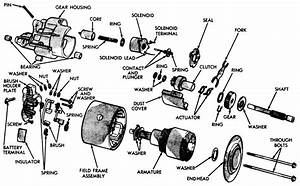 Aspen Wiring Harness Car Diagrams Pictures