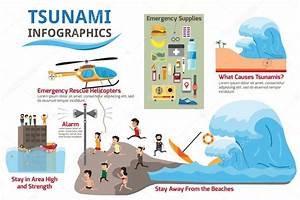 Tsunami With Survival And Earthquake Infographics Elements