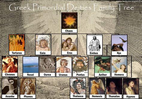 primordial greek gods mythology cultures amino