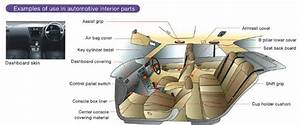 Interior Auto Parts Names