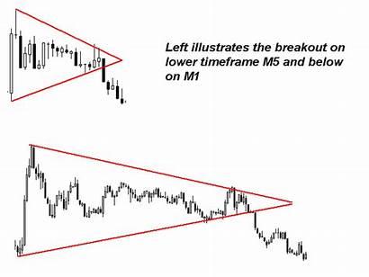 Chart Patterns Scanner Indicator Bottom