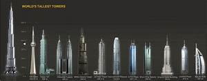 How many floors is burj khalifa entrebcom for How many floors in the cn tower