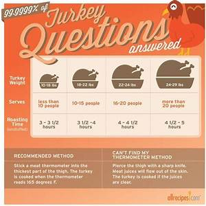 18 Best Thanksgiving Fun  U0026 Safety Images On Pinterest