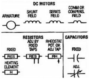 basic electrical symbols dc motors resistors capacitors With electronics tricks and tips how to repair electronics choke