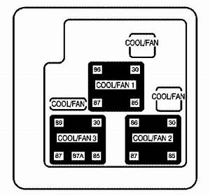 2007 Avalanche Fuse Box Diagram : chevrolet avalanche 2006 fuse box diagram carknowledge ~ A.2002-acura-tl-radio.info Haus und Dekorationen