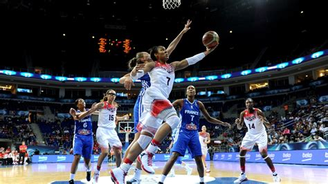 fiba womens world championship fibabasketball