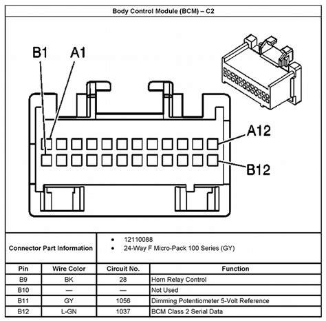 2004 Chevy 2500 Wiring Diagram by 2004 Chevy Silverado Wiring Diagram Fuse Box And Wiring