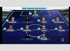 Monday Night Football Team of the Season Gary Neville