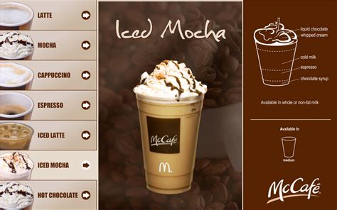 Grab an iced coffee today! McDonald's McCafe Interactive Menu — Tori Holmes-Kirk