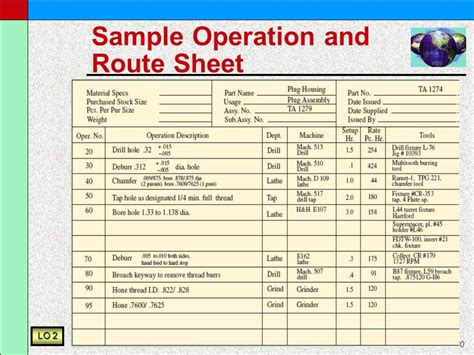 Famous Routing Sheet Template Composition  Example Resume