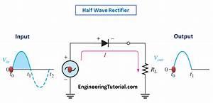 Half Wave Rectifier Principle