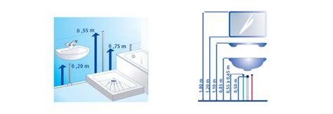robinet cuisine mitigeur installations sanitaires brico