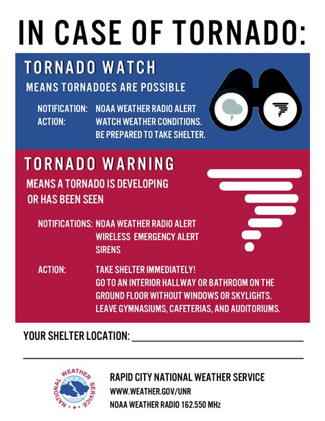 tornado safety poster weather case severe spring alert summer possible flood storms lightning designated within area print put pennco