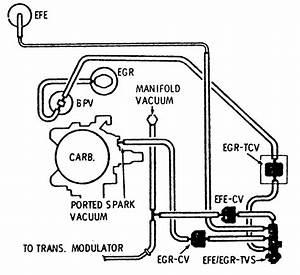 Fuse Diagram For 1976 Oldsmobile