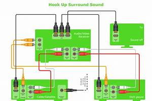 Get Surround Sound Wiring Diagram Sample Wiring Diagram