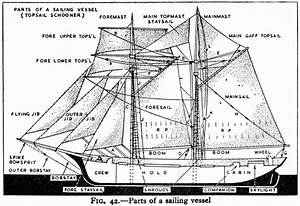 Schooner Diagram And Nautical Terms  Get Sensory  Hands