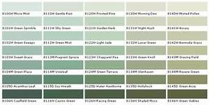Farbpalette Wandfarbe Grün : farbtafel wandfarbe w hlen sie die richtigen schattierungen ~ Indierocktalk.com Haus und Dekorationen