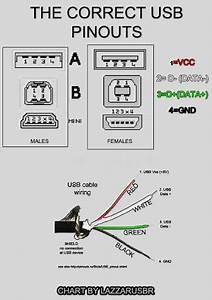 Samsung Mini Usb Wiring Diagram on mini usb charger, mini usb cord, mini usb cable diagram, mini wireless-n usb adapter inspiron 6000, mini usb pin assignment, mini usb keyboard, mini usb sizes, mini usb connector, mini usb standard wiring, mini usb pinout, mini usb wire colors, mini usb 2.0 otg, mini usb plug, mini usb schematic, mini usb types, mini usb to vga, mini wireless network adapter, mini usb cable adapter, mini usb micro usb,
